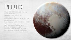 Pluto - hög upplösning Infographic framlägger en Royaltyfri Fotografi