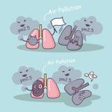 PM 2 5 são insalubres ilustração do vetor