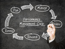 PMC schema. Businessman drawing Performance Management Cycle schema on screen Stock Images