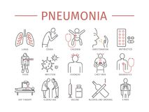 Pneumonia. Symptoms, Treatment. Line icons set. Vector infographics. Pneumonia. Symptoms, Treatment. Line icons set. Vector signs for web graphics Royalty Free Stock Images