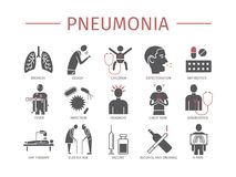pneumonie Symptome, Behandlung Flache Ikonen eingestellt Vektor infographics vektor abbildung