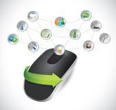 Położeń narzędzia dla Bezprzewodowej komputerowej myszy Zdjęcia Stock