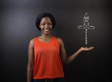 Południe - afrykanin lub amerykanin afrykańskiego pochodzenia kobieta uczeń lub nauczyciel dokonujemy sukces w edukaci Obraz Stock