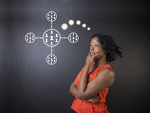 Południe - afrykanin lub amerykanin afrykańskiego pochodzenia kobieta ucznia lub nauczyciela technologii myśląca sieć Fotografia Stock