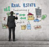 Pośrednik handlu nieruchomościami nieruchomości rysunkowy pojęcie Zdjęcie Stock