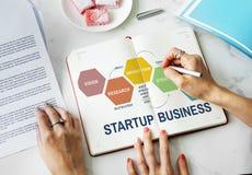 Początkowy strategii biznesowej badania pojęcie Obraz Royalty Free