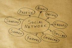 poczęcia sieci socjalny tekst ilustracji