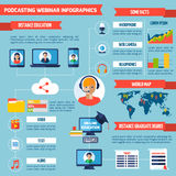 Podcasting and webinar infographics. With distance education symbols and charts vector illustration Stock Images