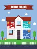 Podmiejska domowa wewnętrzna ilustracja Ilustracja Wektor