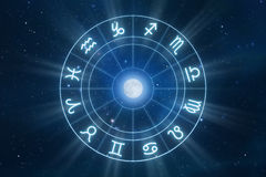 podpisuje zodiaka Zdjęcie Royalty Free