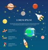 Podróżować wokoło układu słonecznego statku kosmicznego infographic płaskim desi Zdjęcie Stock