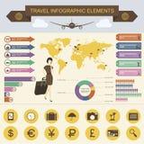 Podróży Infographic elementy royalty ilustracja