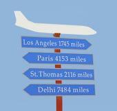 Podróży miejsca przeznaczenia znak Zdjęcie Royalty Free