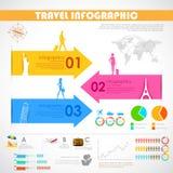 Podróż Infographic Zdjęcia Stock