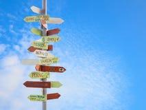 Podróż ruchu drogowego niebieskie niebo i znak Zdjęcia Stock