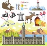 Podróży Kanada tradycyjni przedmioty inkasowi Fotografia Stock
