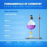 Podstawy chemia ilustracji