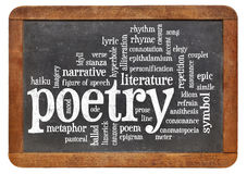 Poetry word cloud. On an isolated vintage blackboard stock photo