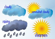 pogoda ilustracja wektor