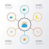 Pogodowe płaskie ikony ustawiać Kolekcja Pogodny, Mroźny, Także Zawiera symbole Tak jak Demilune, słońce royalty ilustracja