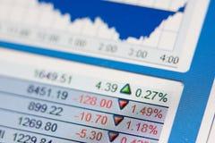 Point d'arrêt pour des stocks Image libre de droits