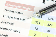 Point to Europe and Asia geographic Region graph Royalty Free Stock Image