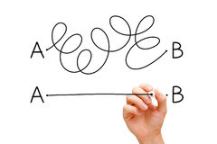 From Point A to Point B. Hand drawing a concept about the importance of finding the shortest way to move from point A to point B, or finding a simple solution to Royalty Free Stock Photo