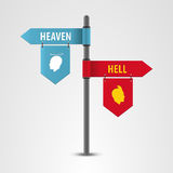 Pointers on a signpost. Heaven or hell. Vector Royalty Free Stock Image