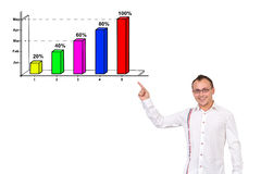 Pointing at chart Stock Photography