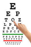 Pointing hand and eyesight test chart. Isolated on white background Stock Images