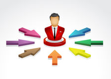 Pointing to one target. Vector illustration of  some Arrows Pointing To one Target Stock Image
