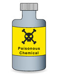 Poisonous Chemical Bottle Stock Image