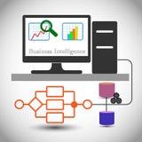 Pojęcie business intelligence deska rozdzielcza, także reprezentuje Analityczną deskę rozdzielczą, Zdjęcie Royalty Free
