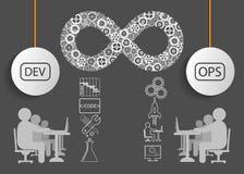 Pojęcie DevOps, ilustruje proces oprogramowanie operacje i rozwój ilustracja wektor