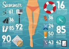 Pojęcie infographics dla lato podróży planowania wektor ilustracji