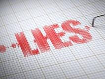 Pojęcie kłamstwa Kłamstwo detektor z tekstem ilustracja wektor