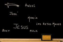 Pojęcie kartka bożonarodzeniowa w hiszpańskim języku Zdjęcia Stock