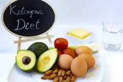 Pojęcie ketogenic dieta Plakat na górze gastronomii obraz royalty free