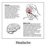 Pojęcie migrena, nakreślenie ilustracja Zdjęcia Royalty Free