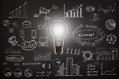 Pojęcie - nakreślenie z planami i wykresami na chalkboard Zdjęcia Royalty Free