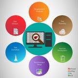 Pojęcie oprogramowanie Probierczy etap życia Obraz Stock