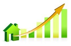 Pojęcie powstająca wartość nieruchomości royalty ilustracja