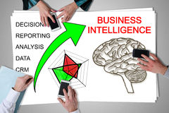 Pojęcie umieszczający na biurku business intelligence Obrazy Stock