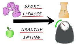 Pojęcie weightloss ilustracji