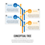 Pojęcia drzewo Infographic Obrazy Stock