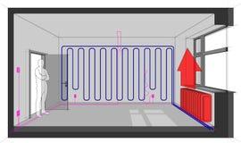 Pokój z elektrycznymi instalacjami i ściennym ogrzewaniem deaktywacji i grzejnika royalty ilustracja