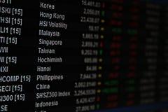 Pokaz Asia Pacific rynku papierów wartościowych dane na monitorze Zdjęcia Royalty Free