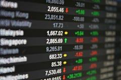 Pokaz Asia Pacific rynku papierów wartościowych dane na monitorze Fotografia Stock