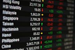 Pokaz Asia Pacific rynku papierów wartościowych dane na monitorze Obrazy Stock