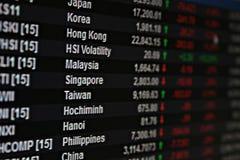 Pokaz Asia Pacific rynku papierów wartościowych dane na monitorze Fotografia Royalty Free